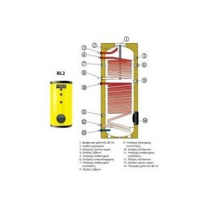 Μπόιλερ Assos BL2 420 lt τριπλής ενέργειας 2